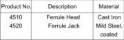 ferrule_jack_table
